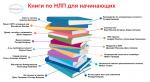 Нлп для начинающих список книг – список лучших книг для начинающих и продвинутых