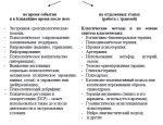 Психологическое направление – ПСИХОЛОГИЧЕСКОЕ НАПРАВЛЕНИЕ • Большая российская энциклопедия